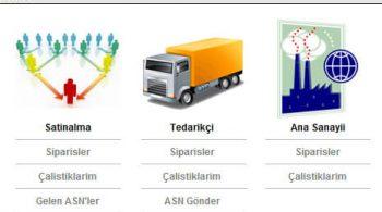 tedarik.net